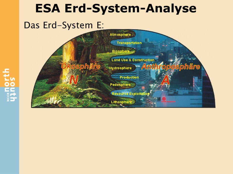 Das Erd-System E: