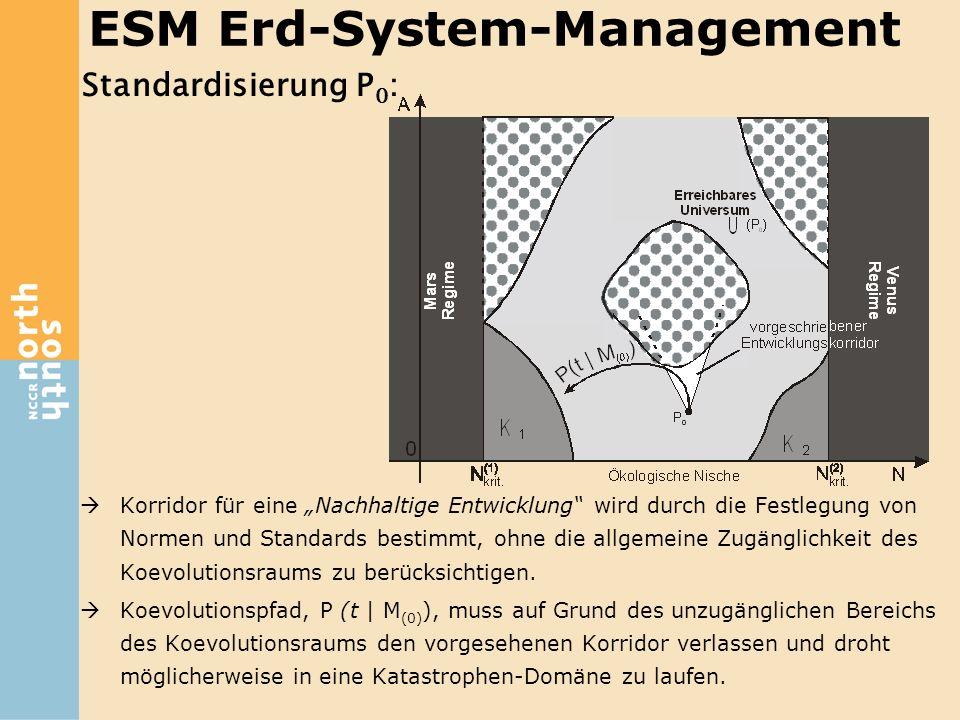 """ Korridor für eine """"Nachhaltige Entwicklung"""" wird durch die Festlegung von Normen und Standards bestimmt, ohne die allgemeine Zugänglichkeit des Koev"""