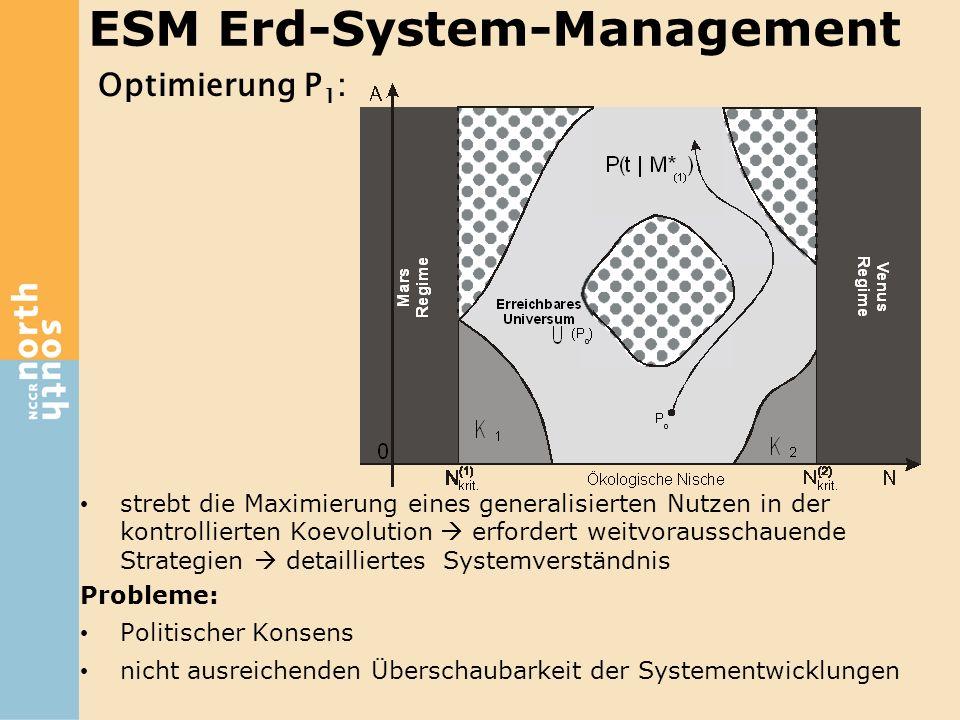 strebt die Maximierung eines generalisierten Nutzen in der kontrollierten Koevolution  erfordert weitvorausschauende Strategien  detailliertes Syste