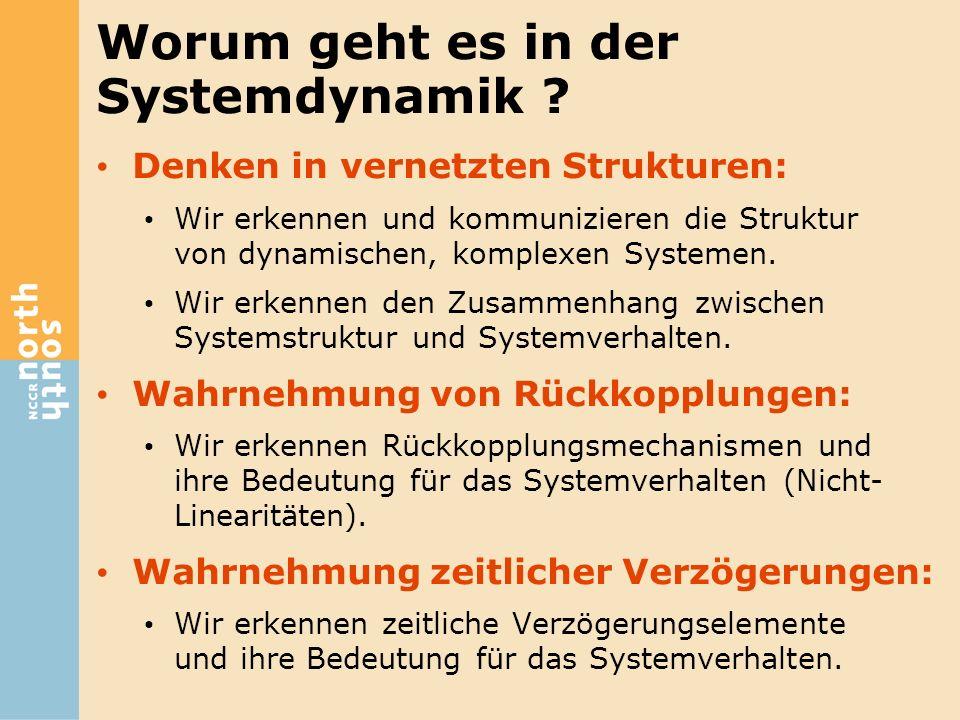 Worum geht es in der Systemdynamik ? Denken in vernetzten Strukturen: Wir erkennen und kommunizieren die Struktur von dynamischen, komplexen Systemen.