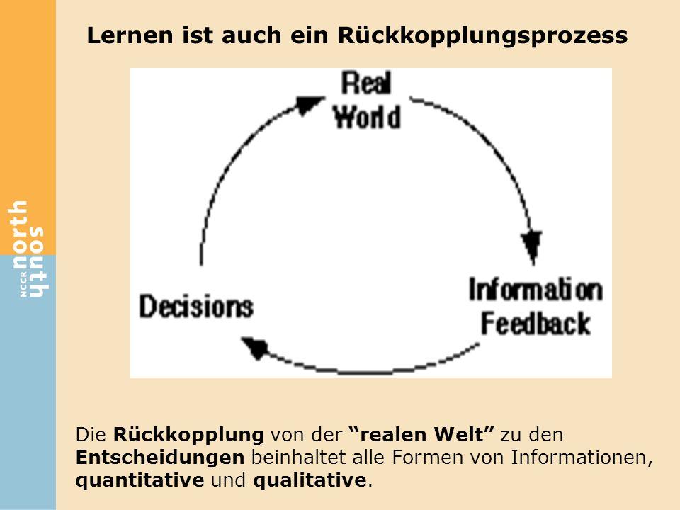 """Lernen ist auch ein Rückkopplungsprozess Die Rückkopplung von der """"realen Welt"""" zu den Entscheidungen beinhaltet alle Formen von Informationen, quanti"""