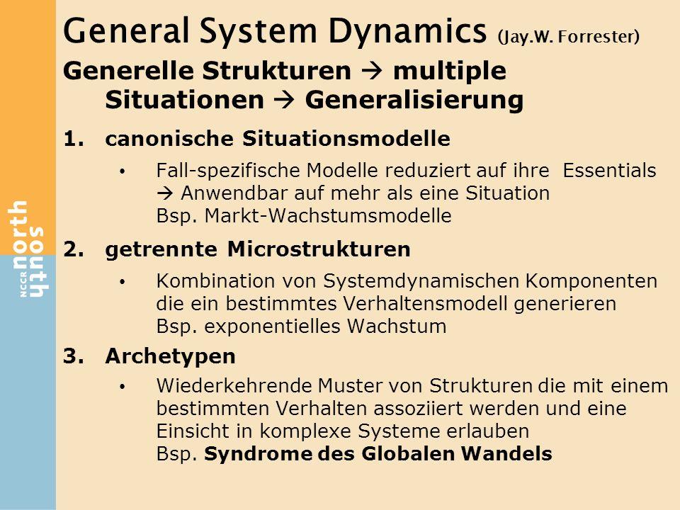Generelle Strukturen  multiple Situationen  Generalisierung 1.canonische Situationsmodelle Fall-spezifische Modelle reduziert auf ihre Essentials 