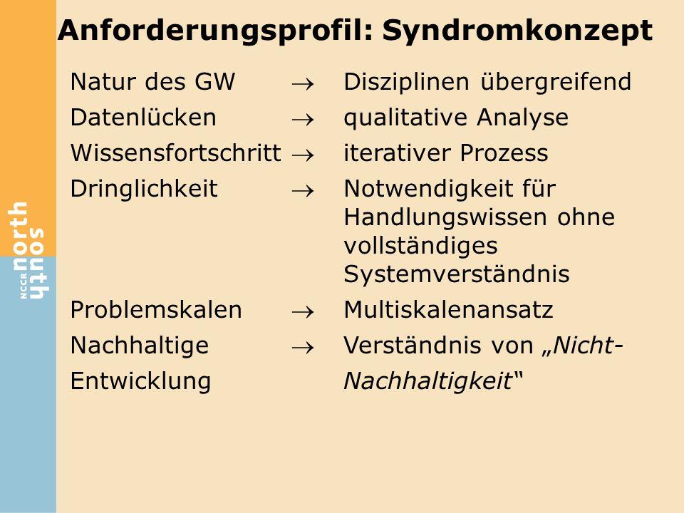 Natur des GW Disziplinen übergreifend Datenlücken qualitative Analyse Wissensfortschritt iterativer Prozess Dringlichkeit Notwendigkeit für Handlu