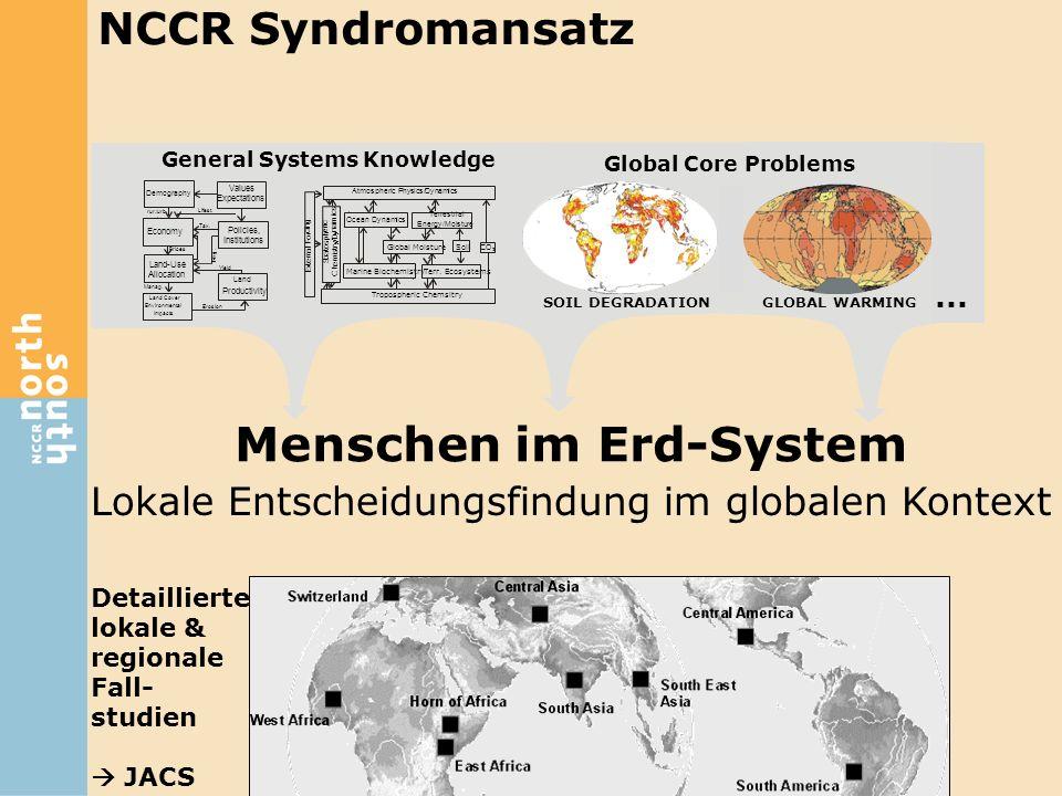General Systems Knowledge Global Core Problems Detaillierte lokale & regionale Fall- studien  JACS S t r a t o s p h e r i c C h e m i s t r y / D y