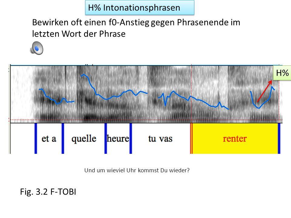 L L H H L L H* AP Marie-Renée wird die langen weiße Rüben zerschneiden L% Intonationsphrasen H1H1 H1H1 L% Oft: H1 L%: also mit einem langen, fallenden Abstieg