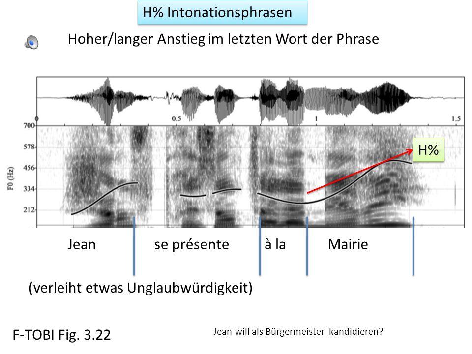 H% Intonationsphrasen Fig. 3.2 F-TOBI H% Und um wieviel Uhr kommst Du wieder.