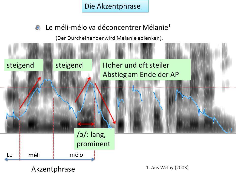 Die Akzentphrase Eine Akzentphrase (AP) besteht aus zwei steigenden Melodien enthält meistens knapp mehr als 2 Wörter (durchschnittlich 1,2 Inhaltswörter) und ca.