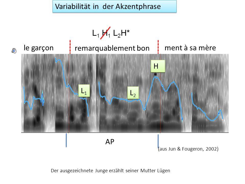 Die Akzentphrase Die Akzentphrase ist sehr variabel insbesondere in den ersten drei Tönen.