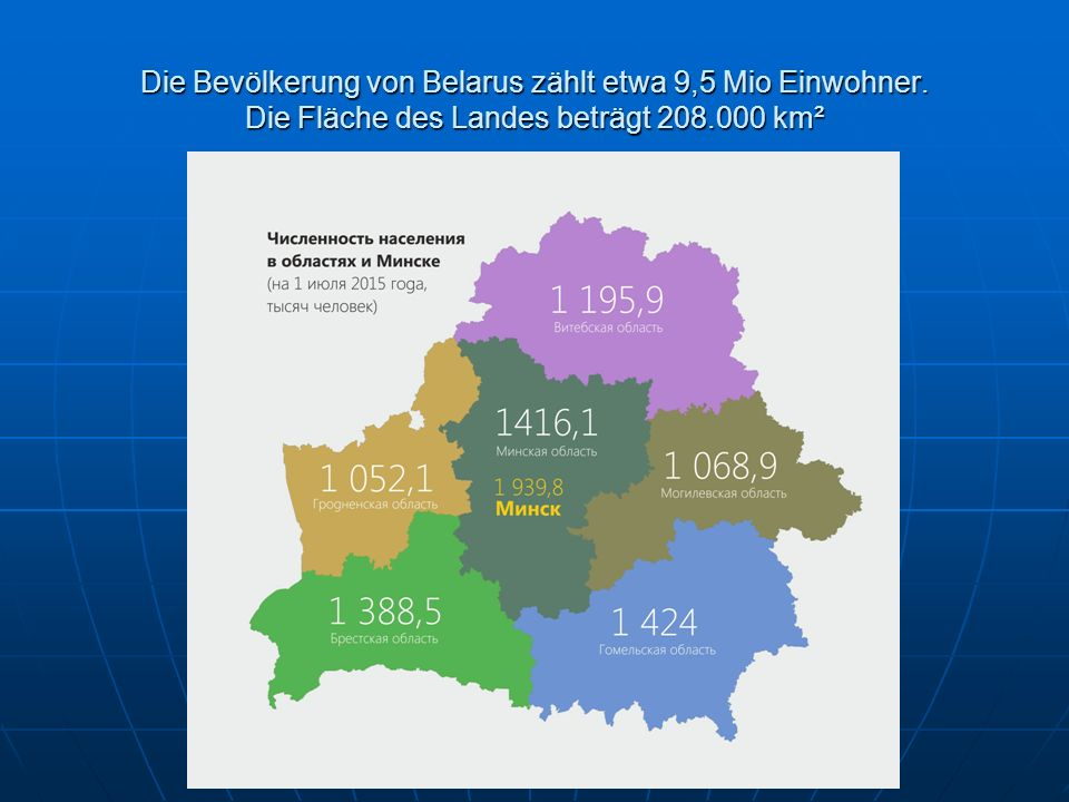 Die Bevölkerung von Belarus zählt etwa 9,5 Mio Einwohner. Die Fläche des Landes beträgt 208.000 km²