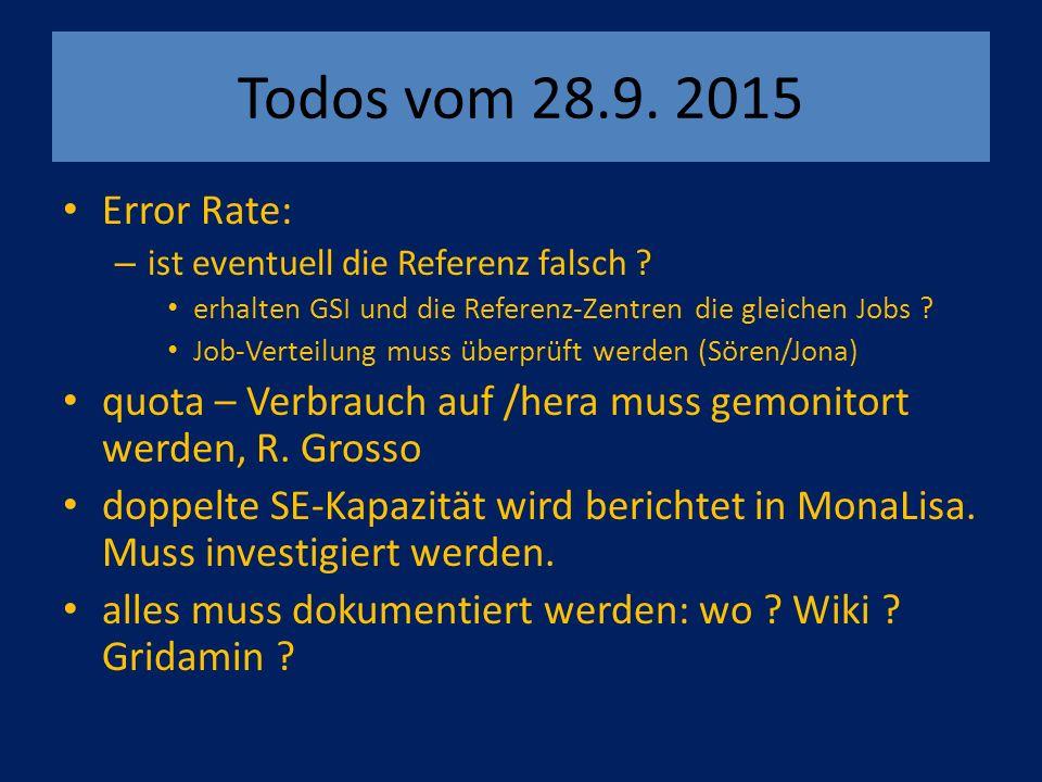 Todos vom 28.9. 2015 Error Rate: – ist eventuell die Referenz falsch .
