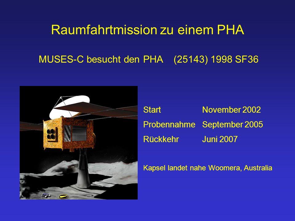 Raumfahrtmission zu einem PHA Start November 2002 Probennahme September 2005 Rückkehr Juni 2007 Kapsel landet nahe Woomera, Australia MUSES-C besucht den PHA (25143) 1998 SF36