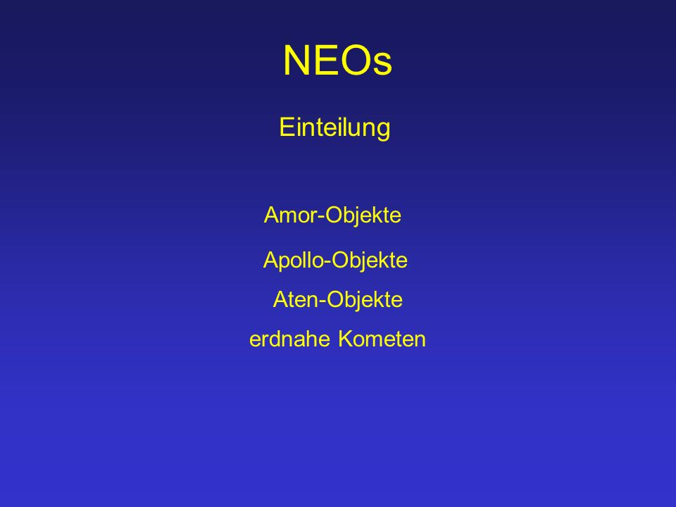 Definitionen NEO q < 1.3 AE Amor 1.017 < q < 1.3 AE Apollo a > 1 AE q < 1.017 AE Aten a > 1 AE Q > 0.983 AE a - große Bahnhalbachse q - Perihel (sonnennächster Punkt) Q - Aphel (sonnenfernster Punkt) AE - astronomische Einheit 149 Mio km