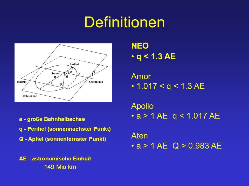 Radarbeobachtungen (4179) Toutatis (4769) Castalia