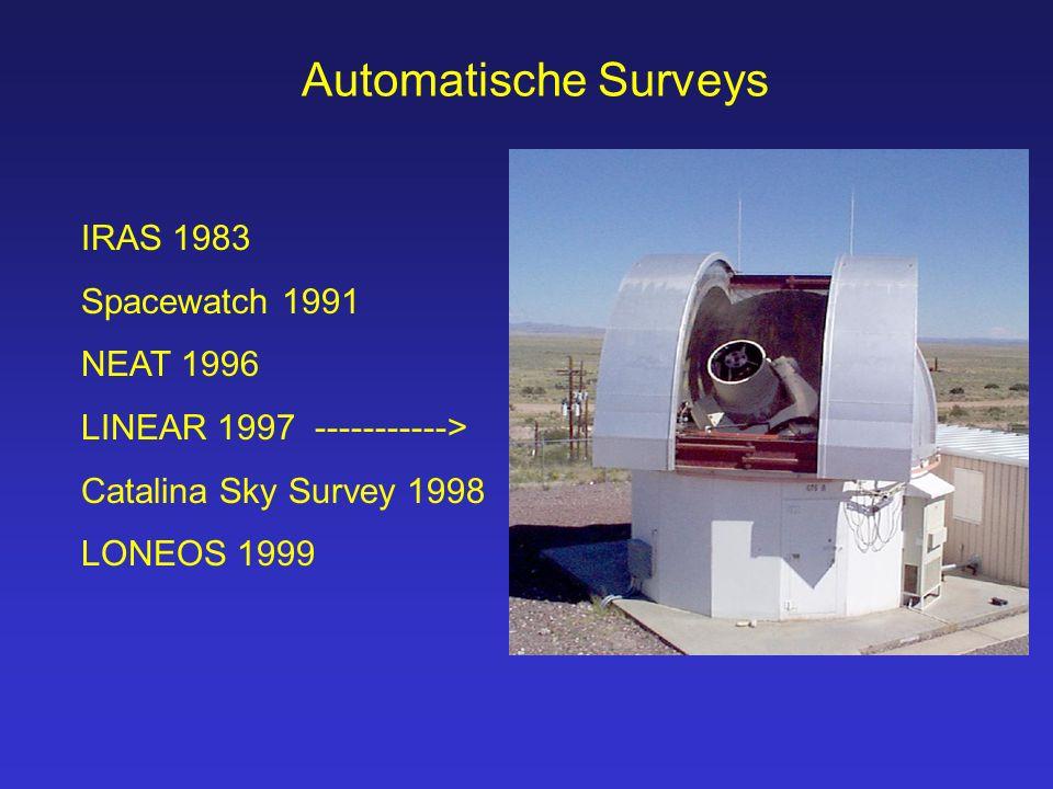 Amateurentdeckungen 1998 FG2 21.03.1998 R.A. Tucker 1998 HE3 21.04.1998 R.