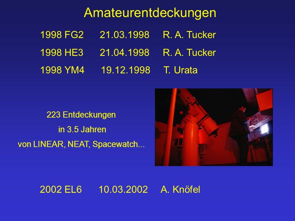 Amateurentdeckungen 1998 FG2 21.03.1998 R. A. Tucker 1998 HE3 21.04.1998 R.