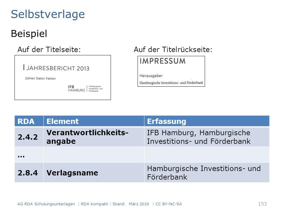 Auf der Titelseite: Selbstverlage Beispiel Auf der Titelrückseite: RDAElementErfassung 2.4.2 Verantwortlichkeits- angabe IFB Hamburg, Hamburgische Investitions- und Förderbank … 2.8.4Verlagsname Hamburgische Investitions- und Förderbank AG RDA Schulungsunterlagen | RDA kompakt | Stand: März 2016 | CC BY-NC-SA 153