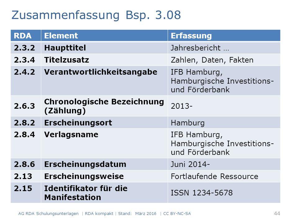 RDAElementErfassung 2.3.2HaupttitelJahresbericht … 2.3.4TitelzusatzZahlen, Daten, Fakten 2.4.2VerantwortlichkeitsangabeIFB Hamburg, Hamburgische Investitions- und Förderbank 2.6.3 Chronologische Bezeichnung (Zählung) 2013- 2.8.2ErscheinungsortHamburg 2.8.4VerlagsnameIFB Hamburg, Hamburgische Investitions- und Förderbank 2.8.6ErscheinungsdatumJuni 2014- 2.13ErscheinungsweiseFortlaufende Ressource 2.15 Identifikator für die Manifestation ISSN 1234-5678 44 AG RDA Schulungsunterlagen | RDA kompakt | Stand: März 2016 | CC BY-NC-SA Zusammenfassung Bsp.