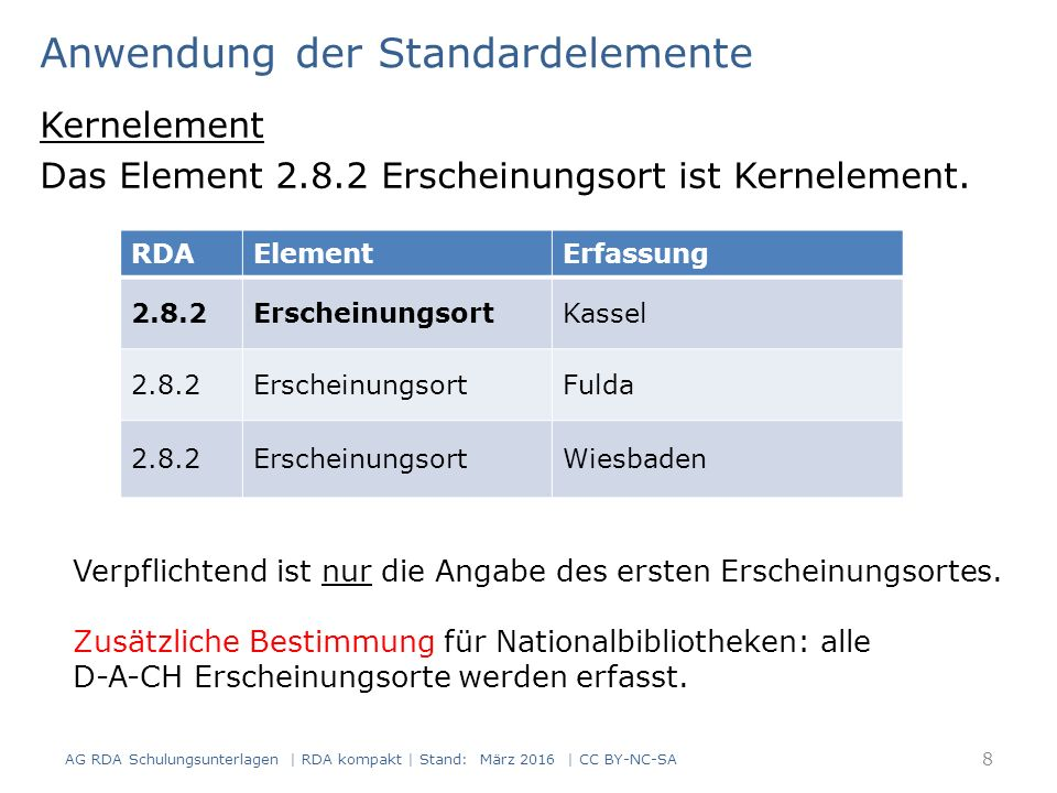 Inhaltstyp / Medientyp / Datenträgertyp IMD-Typen als Standardelemente – Erfassung der IMD-Typen in allen Beschreibungen – Kategorisierung der Ressourcen – Basis für Generieren von Icons, Filtern oder Facettierungen Normiertes Vokabular in deutscher Sprache – Erfassung je nach Format als Text und/oder Code Reihenfolge 6.9 Inhaltstyp  3.2 Medientyp  3.3 Datenträgertyp – von der Expression (6.9) zur Manifestation (3.2, 3.3) absteigend – international: Content-/Media-/Carrier-Type (CMC) – Feldabfolge in den Erfassungsformaten MARC 21, PICA, Aleph 169 AG RDA Schulungsunterlagen | RDA kompakt | Stand: März 2016 | CC BY-NC-SA