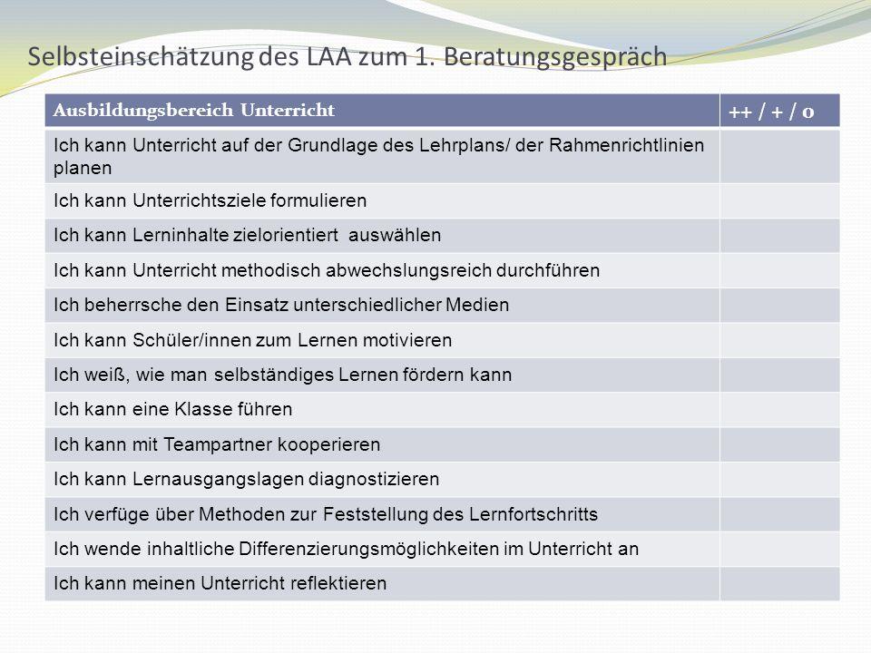 Selbsteinschätzung des LAA zum 1.