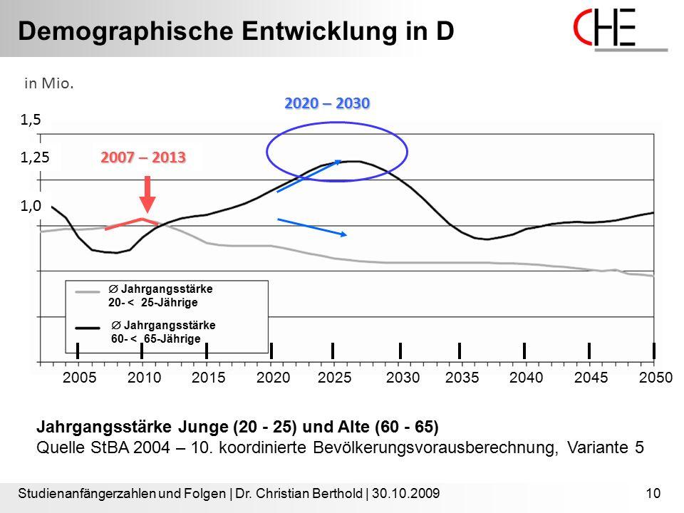 Demographische Entwicklung in D Studienanfängerzahlen und Folgen | Dr. Christian Berthold | 30.10.200910 Jahrgangsstärke Junge (20 - 25) und Alte (60
