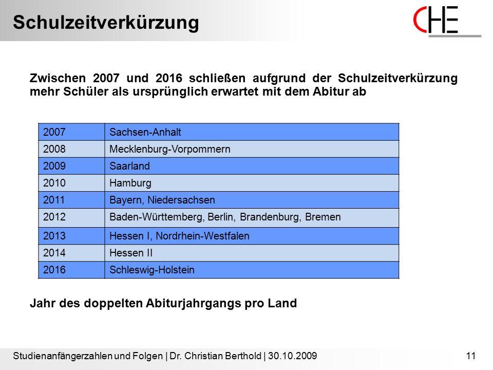 Schulzeitverkürzung Studienanfängerzahlen und Folgen | Dr. Christian Berthold | 30.10.200911 Zwischen 2007 und 2016 schließen aufgrund der Schulzeitve
