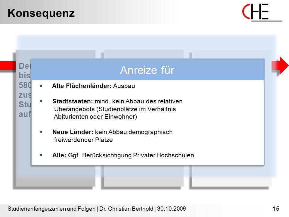 Konsequenz Studienanfängerzahlen und Folgen | Dr. Christian Berthold | 30.10.200915 Deutschland muss bis 2020 ca. 580.000 zusätzliche Studienanfänger