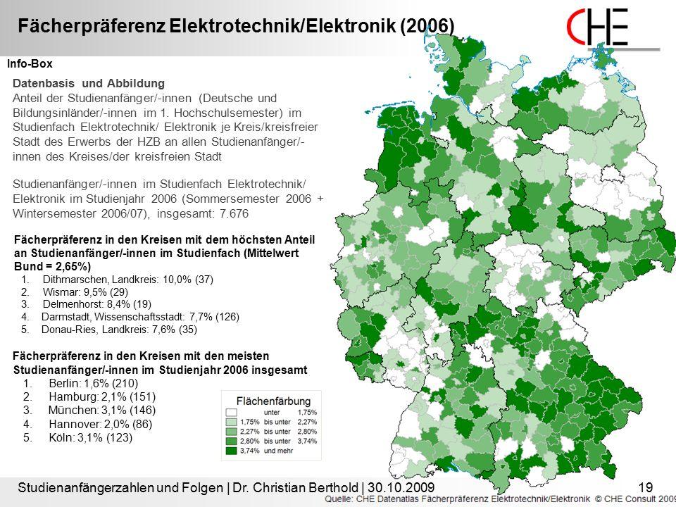 Fächerpräferenz Elektrotechnik/Elektronik (2006) Studienanfängerzahlen und Folgen | Dr. Christian Berthold | 30.10.200919 Info-Box Datenbasis und Abbi
