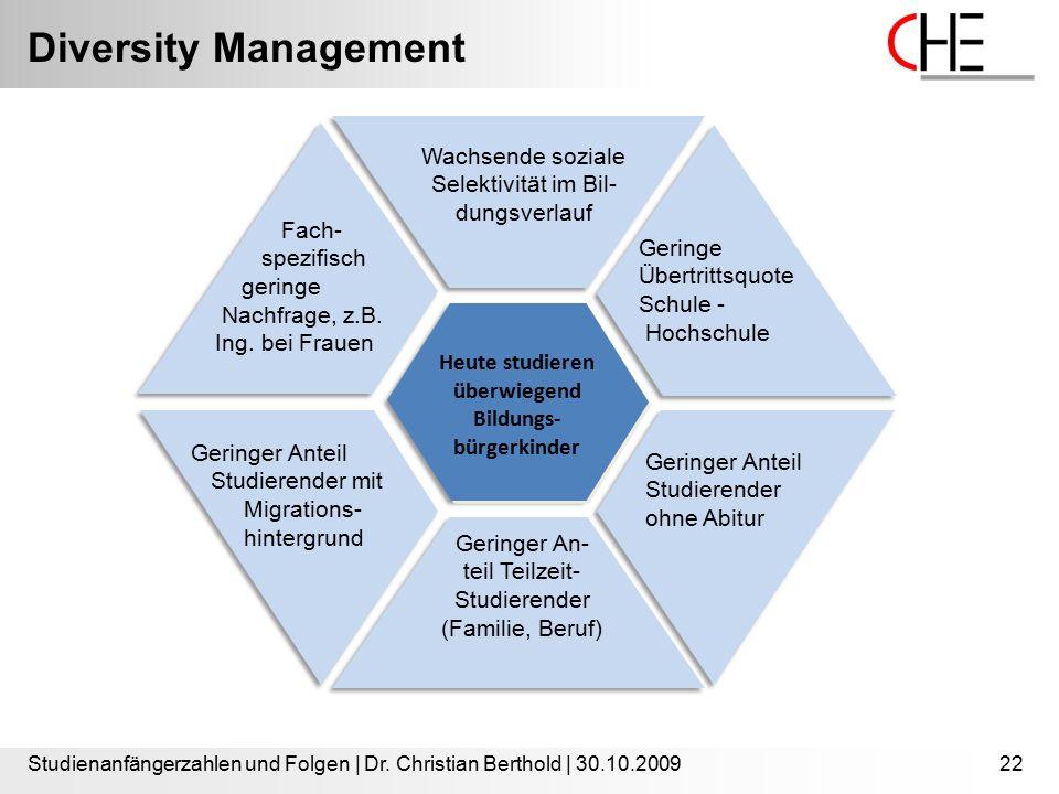 Diversity Management Studienanfängerzahlen und Folgen | Dr. Christian Berthold | 30.10.200922
