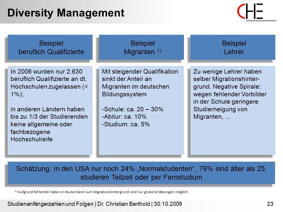 Diversity Management Studienanfängerzahlen und Folgen | Dr. Christian Berthold | 30.10.200923 Beispiel beruflich Qualifizierte In 2006 wurden nur 2.63