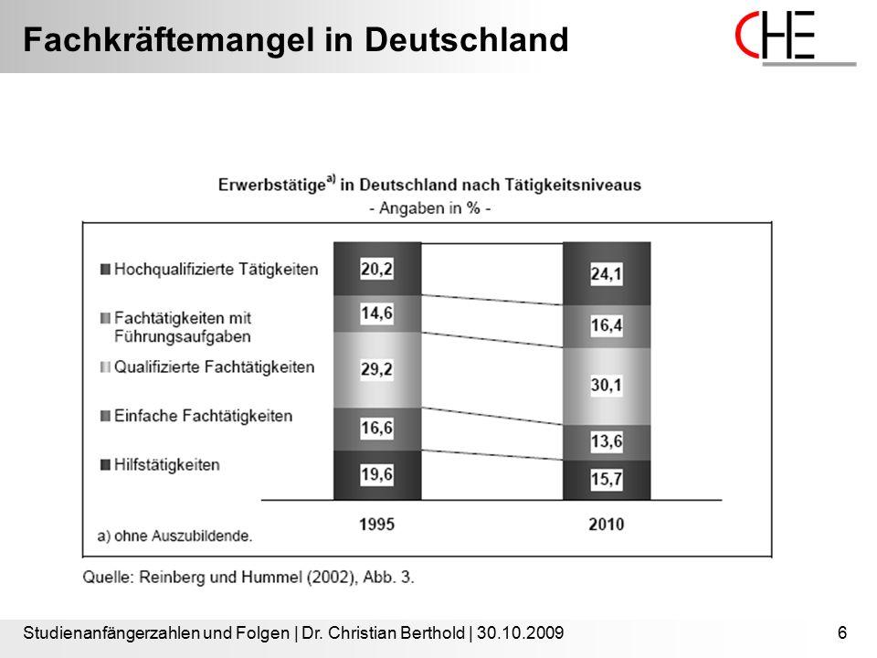 Fachkräftemangel in Deutschland Studienanfängerzahlen und Folgen | Dr. Christian Berthold | 30.10.20096