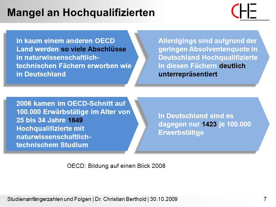 Mangel an Hochqualifizierten Studienanfängerzahlen und Folgen | Dr. Christian Berthold | 30.10.20097 In kaum einem anderen OECD Land werden so viele A