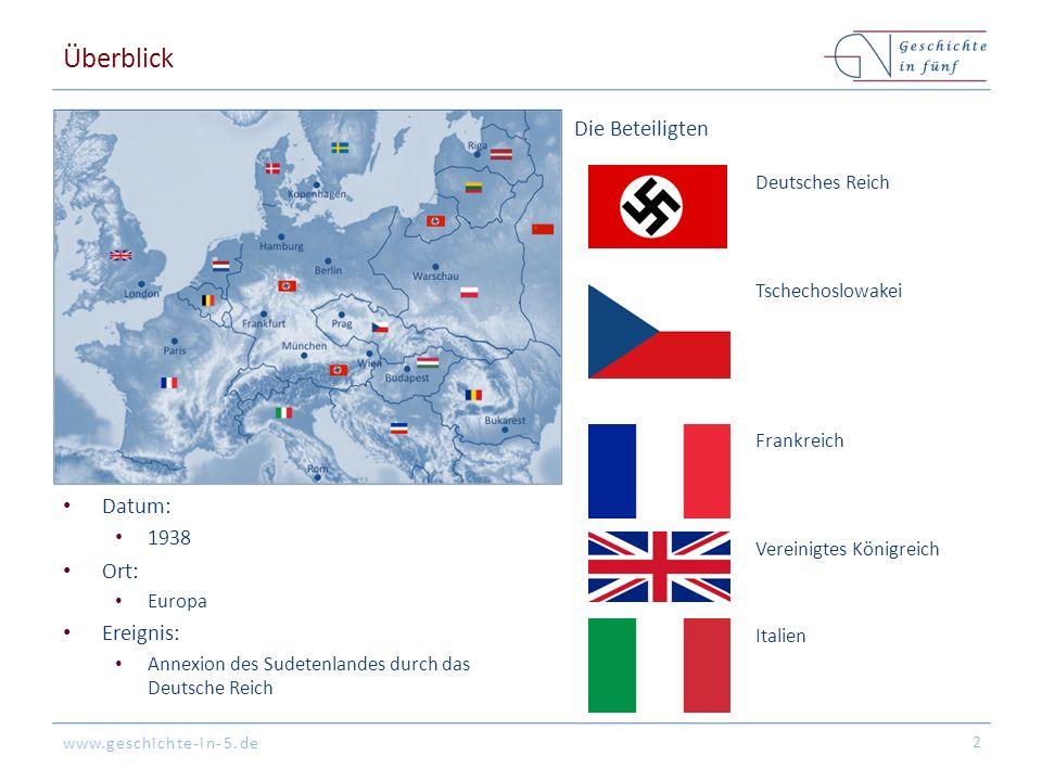 www.geschichte-in-5.de Überblick Datum: 1938 Ort: Europa Ereignis: Annexion des Sudetenlandes durch das Deutsche Reich 2 Die Beteiligten Deutsches Rei