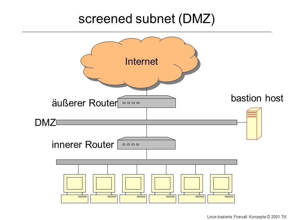 Linux-basierte Firewall Konzepte © 2001 Till Hänisch screened subnet (DMZ) Internet äußerer Router innerer Router bastion host DMZ