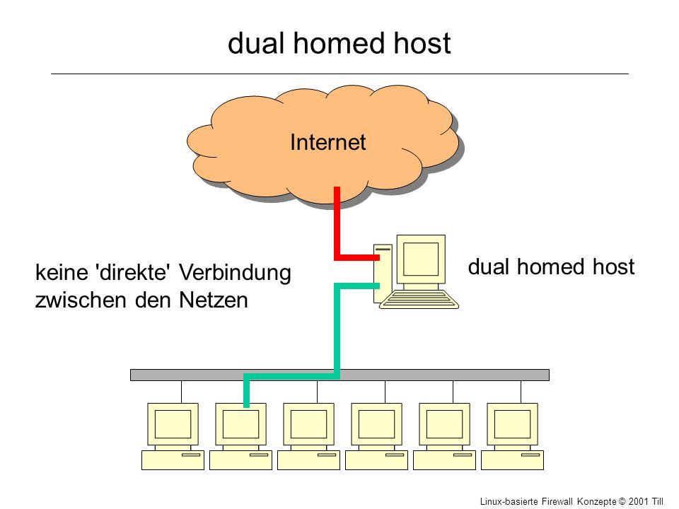 Linux-basierte Firewall Konzepte © 2001 Till Hänisch Router Internet Router leitet Pakete weiter, vom LAN ins Internet, vom Internet ins LAN Screening Router (Paketfilter) leitet nur Pakete weiter, die festgelegten Regeln gehorchen