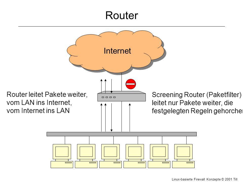 Linux-basierte Firewall Konzepte © 2001 Till Hänisch (Paket-) Filter eingehende (IP) Pakete Regeln DENY ACCEPT REJECT