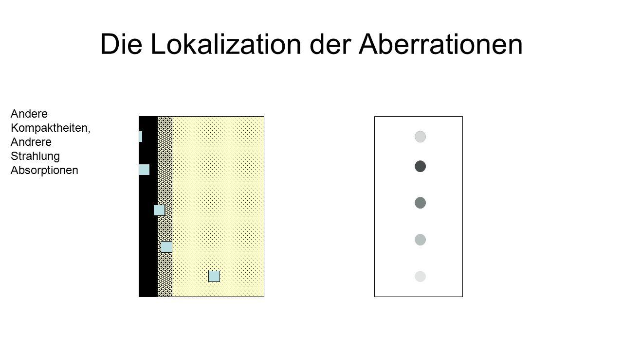 Die Lokalization der Aberrationen Andere Kompaktheiten, Andrere Strahlung Absorptionen