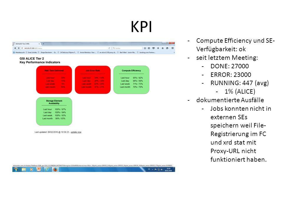 KPI -Compute Efficiency und SE- Verfügbarkeit: ok -seit letztem Meeting: -DONE: 27000 -ERROR: 23000 -RUNNING: 447 (avg) -1% (ALICE) -dokumentierte Ausfälle -Jobs konnten nicht in externen SEs speichern weil File- Registrierung im FC und xrd stat mit Proxy-URL nicht funktioniert haben.
