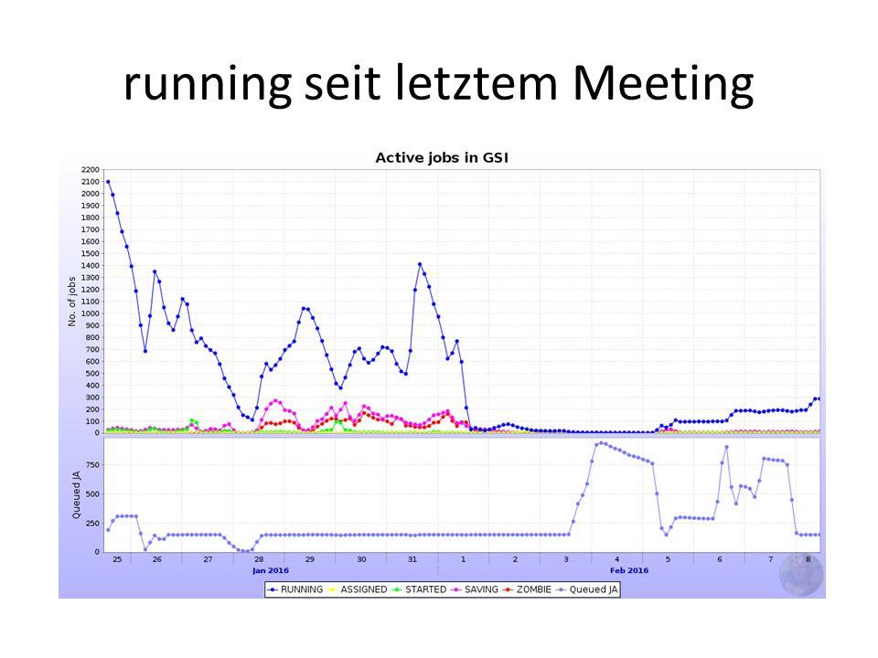 running seit letztem Meeting