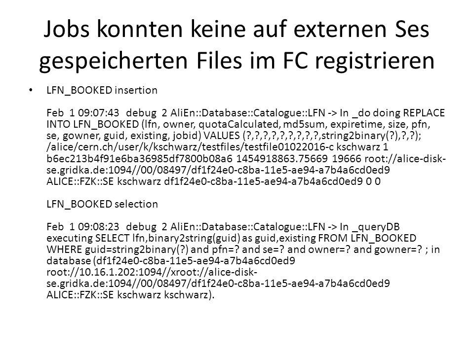 Jobs konnten keine auf externen Ses gespeicherten Files im FC registrieren LFN_BOOKED insertion Feb 1 09:07:43 debug 2 AliEn::Database::Catalogue::LFN -> In _do doing REPLACE INTO LFN_BOOKED (lfn, owner, quotaCalculated, md5sum, expiretime, size, pfn, se, gowner, guid, existing, jobid) VALUES ( , , , , , , , , ,string2binary( ), , ); /alice/cern.ch/user/k/kschwarz/testfiles/testfile01022016-c kschwarz 1 b6ec213b4f91e6ba36985df7800b08a6 1454918863.75669 19666 root://alice-disk- se.gridka.de:1094//00/08497/df1f24e0-c8ba-11e5-ae94-a7b4a6cd0ed9 ALICE::FZK::SE kschwarz df1f24e0-c8ba-11e5-ae94-a7b4a6cd0ed9 0 0 LFN_BOOKED selection Feb 1 09:08:23 debug 2 AliEn::Database::Catalogue::LFN -> In _queryDB executing SELECT lfn,binary2string(guid) as guid,existing FROM LFN_BOOKED WHERE guid=string2binary( ) and pfn=.