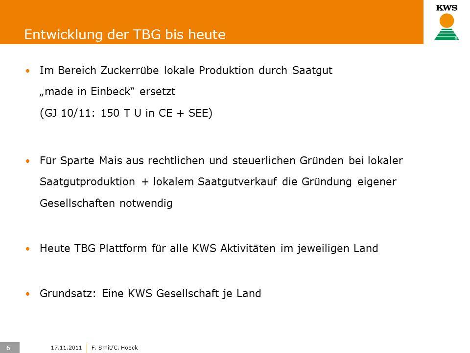 """6 17.11.2011F. Smit/C. Hoeck Entwicklung der TBG bis heute Im Bereich Zuckerrübe lokale Produktion durch Saatgut """"made in Einbeck"""" ersetzt (GJ 10/11:"""