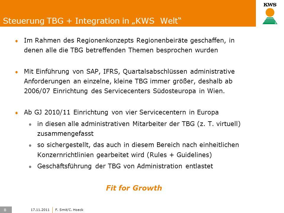 """8 17.11.2011F. Smit/C. Hoeck Steuerung TBG + Integration in """"KWS Welt"""" Im Rahmen des Regionenkonzepts Regionenbeiräte geschaffen, in denen alle die TB"""