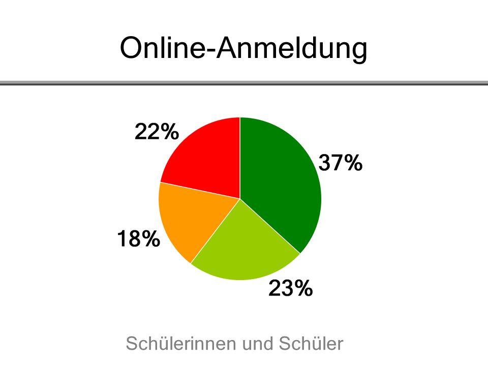 Online-Anmeldung Schülerinnen und Schüler