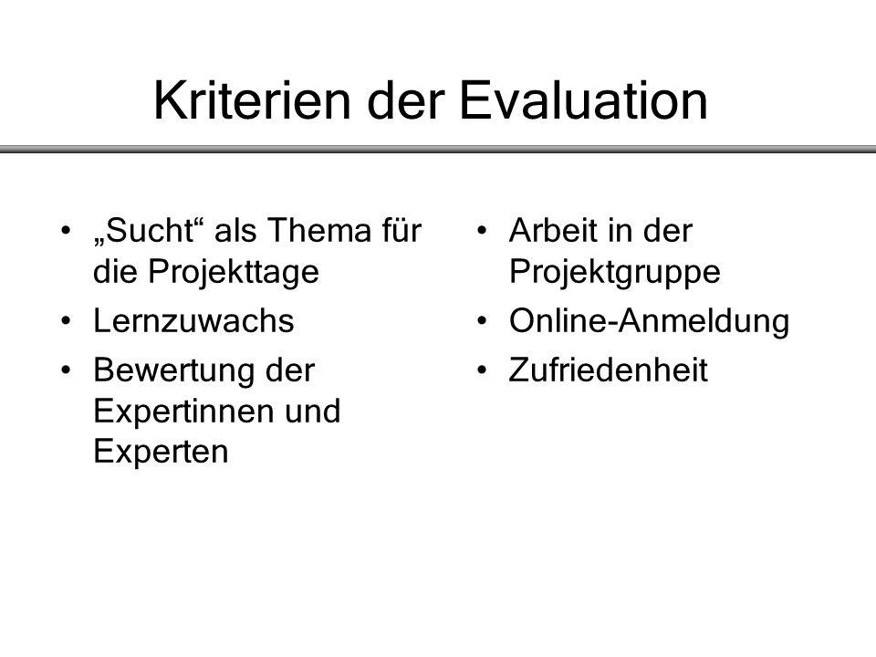 """Kriterien der Evaluation """"Sucht"""" als Thema für die Projekttage Lernzuwachs Bewertung der Expertinnen und Experten Arbeit in der Projektgruppe Online-A"""