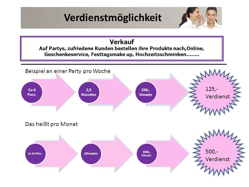 Verdienstmöglichkeit Ca 4 Pers. 2,5 Stunden 250,- Umsatz Verkauf Auf Partys, zufriedene Kunden bestellen ihre Produkte nach,Online, Geschenkeservice,