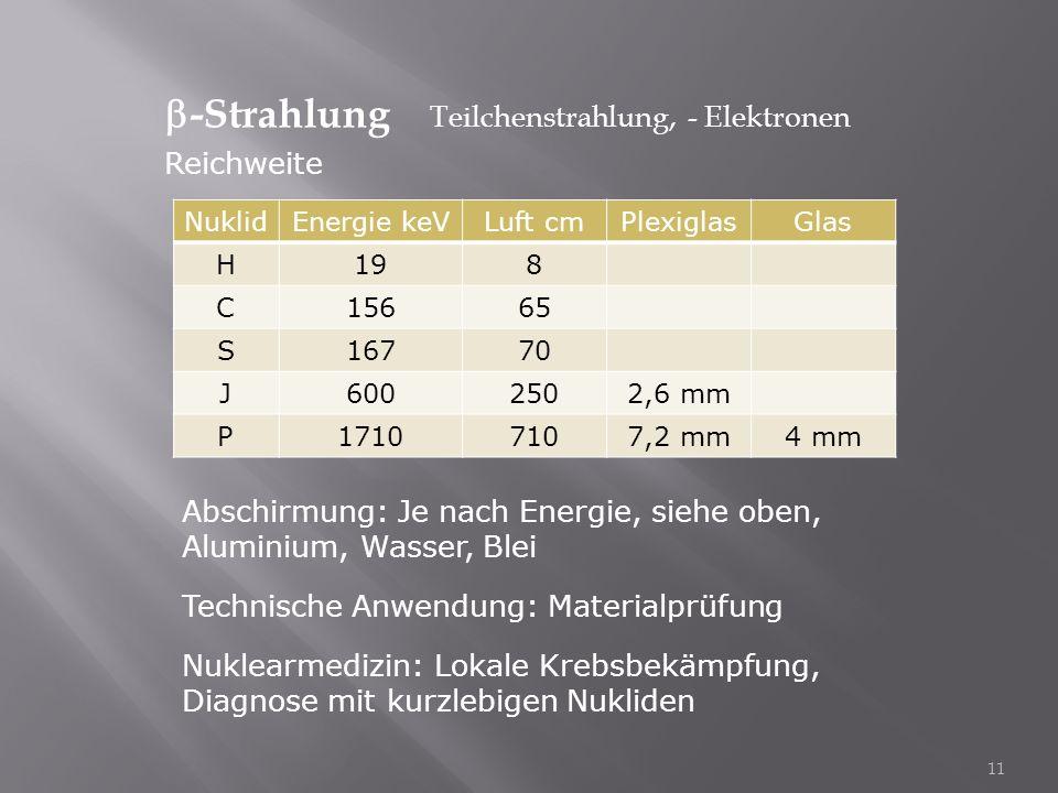  -Strahlung Teilchenstrahlung, - Elektronen Reichweite NuklidEnergie keVLuft cmPlexiglasGlas H198 C15665 S16770 J6002502,6 mm P17107107,2 mm4 mm Absc