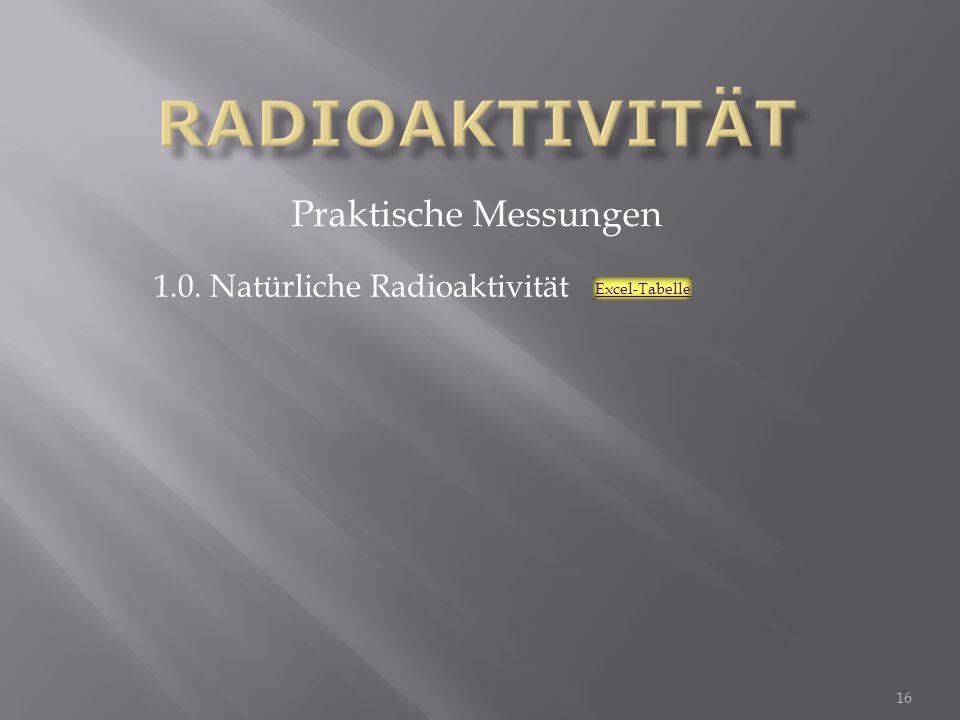1.0. Natürliche Radioaktivität Praktische Messungen 16 Excel-Tabelle
