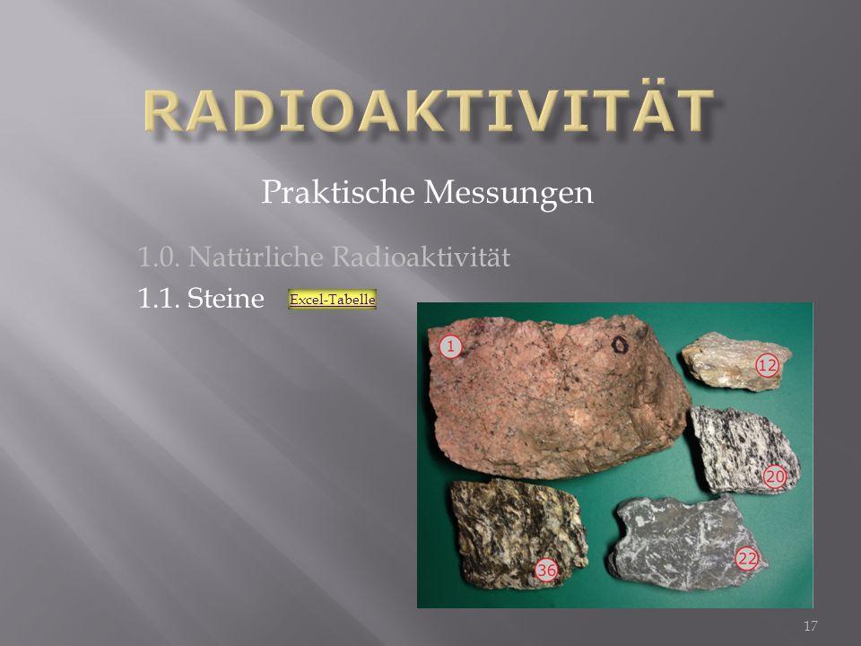 1.0. Natürliche Radioaktivität 1.1. Steine Praktische Messungen 17 Excel-Tabelle