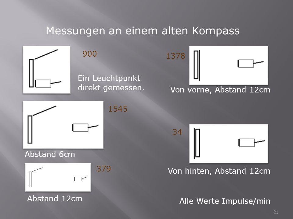 Messungen an einem alten Kompass 34 Abstand 6cm Von hinten, Abstand 12cm Ein Leuchtpunkt direkt gemessen. Abstand 12cm Von vorne, Abstand 12cm Alle We