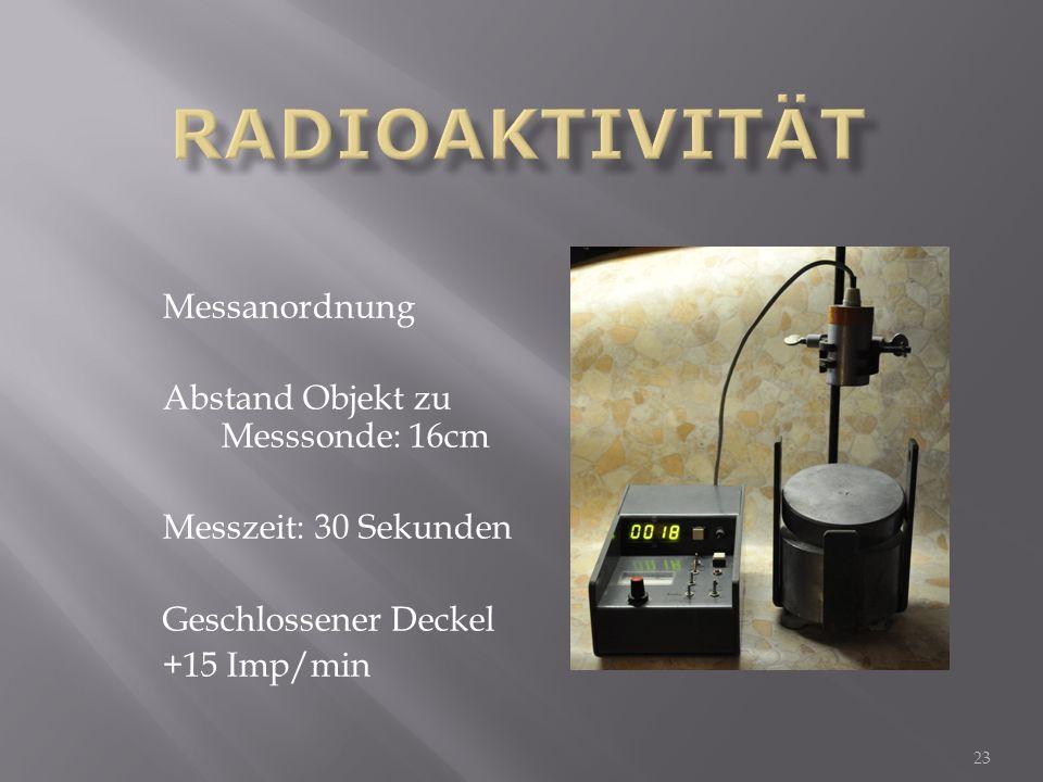 23 Messanordnung Abstand Objekt zu Messsonde: 16cm Messzeit: 30 Sekunden Geschlossener Deckel +15 Imp/min