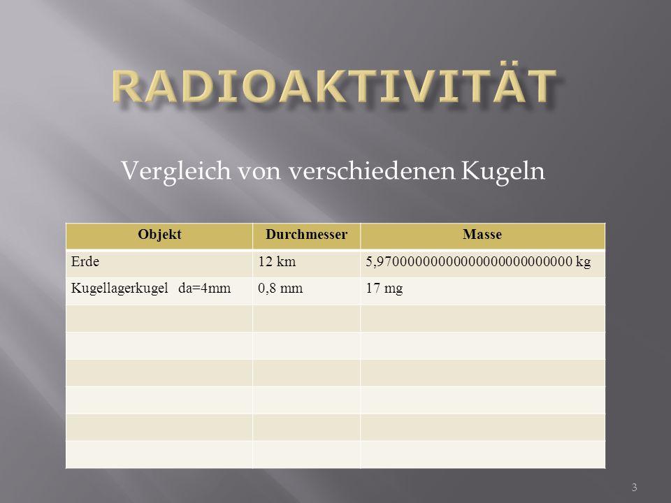 Bestrahlung: Sv(Sievert) -- rem Natur 1,1mSv/a Röntgen + mediz.